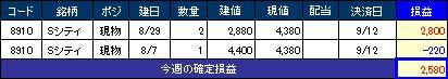 20080913_stock.JPG