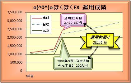 20080921_hokuhokufx.JPG