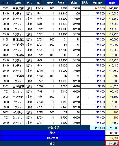 20080924_stock.JPG