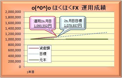 20081130_graph.JPG