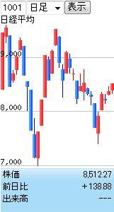20081130_nikkei.JPG
