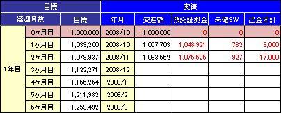 20081130_table.JPG