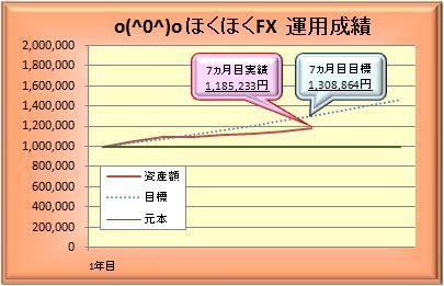 20090503_ObjGraph.JPG