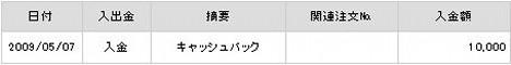 20090508_cyberagent.JPG