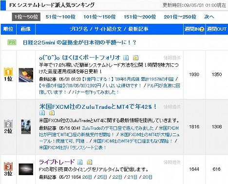 20090601_ranking.JPG