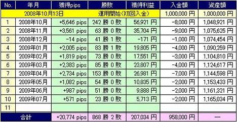 20090830_pips.JPG