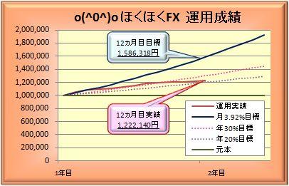 20091006_graph.JPG