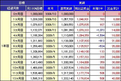 20091006_table.JPG