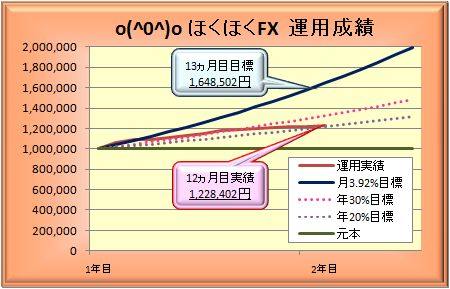 20091101_GRAPH.JPG
