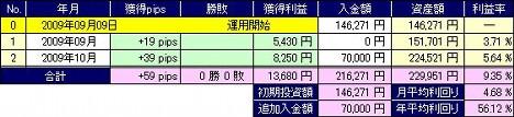 20091130_pf_yangtao.JPG