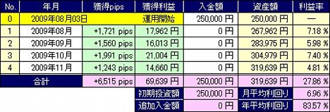 20091221_pf_ki.JPG