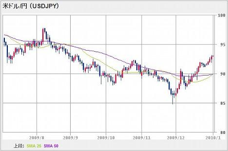 20100103_USD.JPG