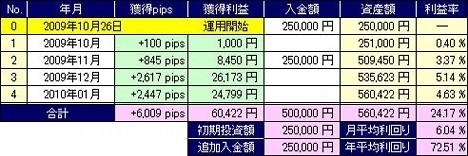 20100208_pf_gaora.JPG