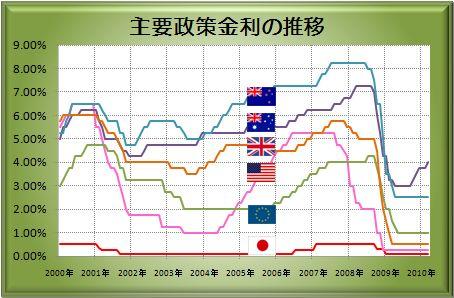 20100318_interest.JPG