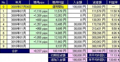 20100324_pf_edge.JPG