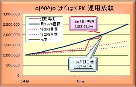 20100328_graph.JPG