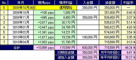 20100506_pf_gaora.JPG