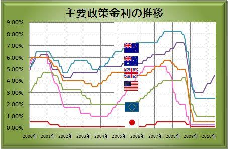 20100526_interest.JPG