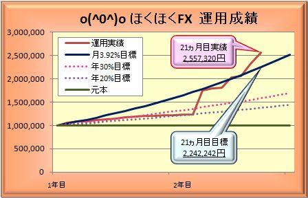 20100627_graph.JPG