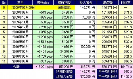 20100824_pf_yangtao_table.JPG