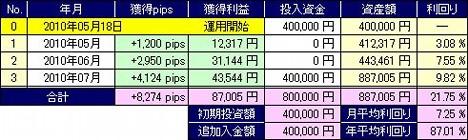 20100826_pf_kk.JPG