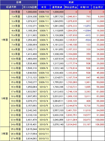 20100926_table.jpg