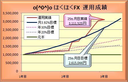20101031_graph.JPG