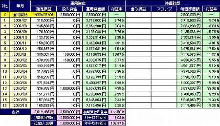 20101125_pf_rhyme_table.JPG