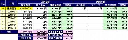 20101126_pf_kk_table.JPG