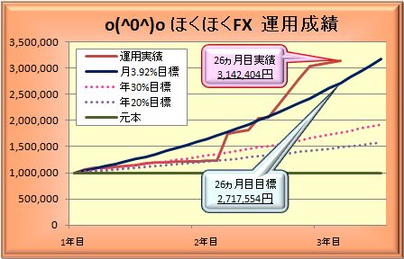 20101128_graph.JPG