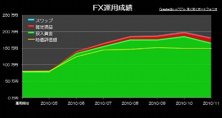 20101206_pf_mra_graph.JPG