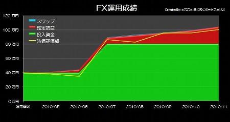 20101214_pf_kk_graph.JPG