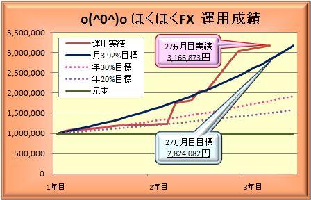 20101231_graph.JPG