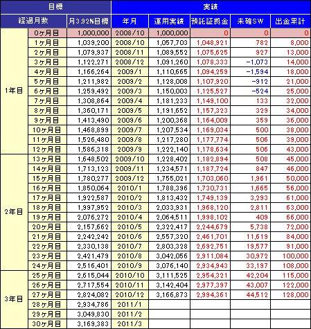 20101231_table.JPG