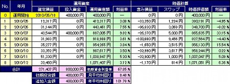 20110126_pf_kk_table.JPG