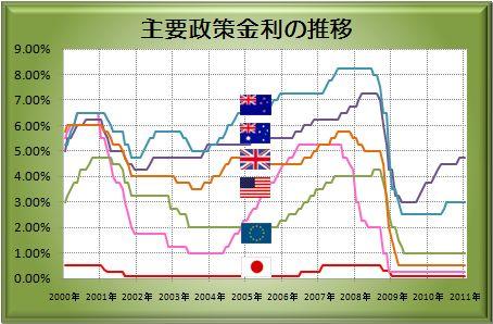 20110131_interest.JPG