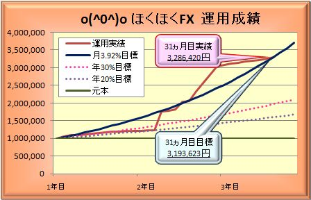 20110424_graph.JPG