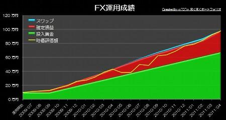 20110510_pf_edge_graph.JPG