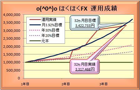 20110529_graph.jpg