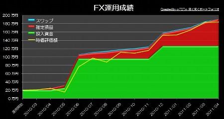 20110530_pf_ts_graph.jpg