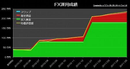 20110622_pf_kk_graph.jpg