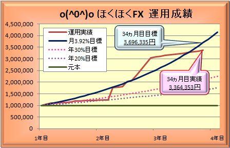 20110731_graph.jpg