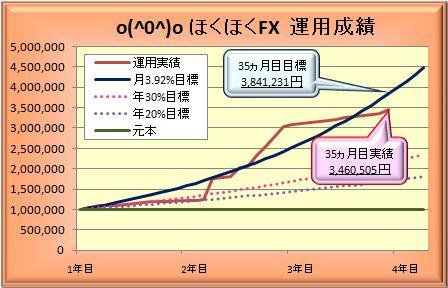 20110828_graph.jpg