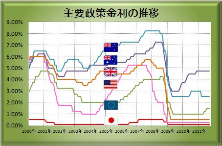 20111031_interest.jpg
