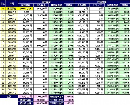 20111118_pf_gaora_table.jpg