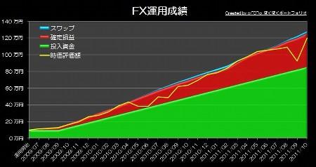 20111124_pf_edge_graph.jpg