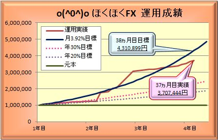 20111127_graph.jpg
