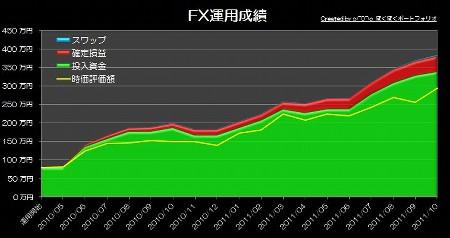 20111128_pf_mra_graph.jpg