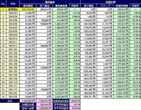20120221_pf_ts_table.jpg