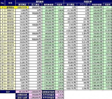 20120223_pf_gaora_table.jpg